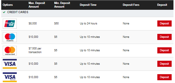 Hotforex deposit via Nigerian debit cards