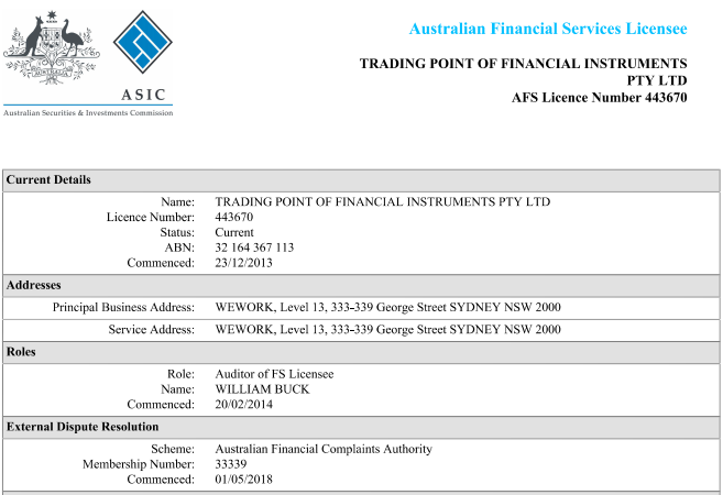 XM Forex is regulated with ASIC(Australia)