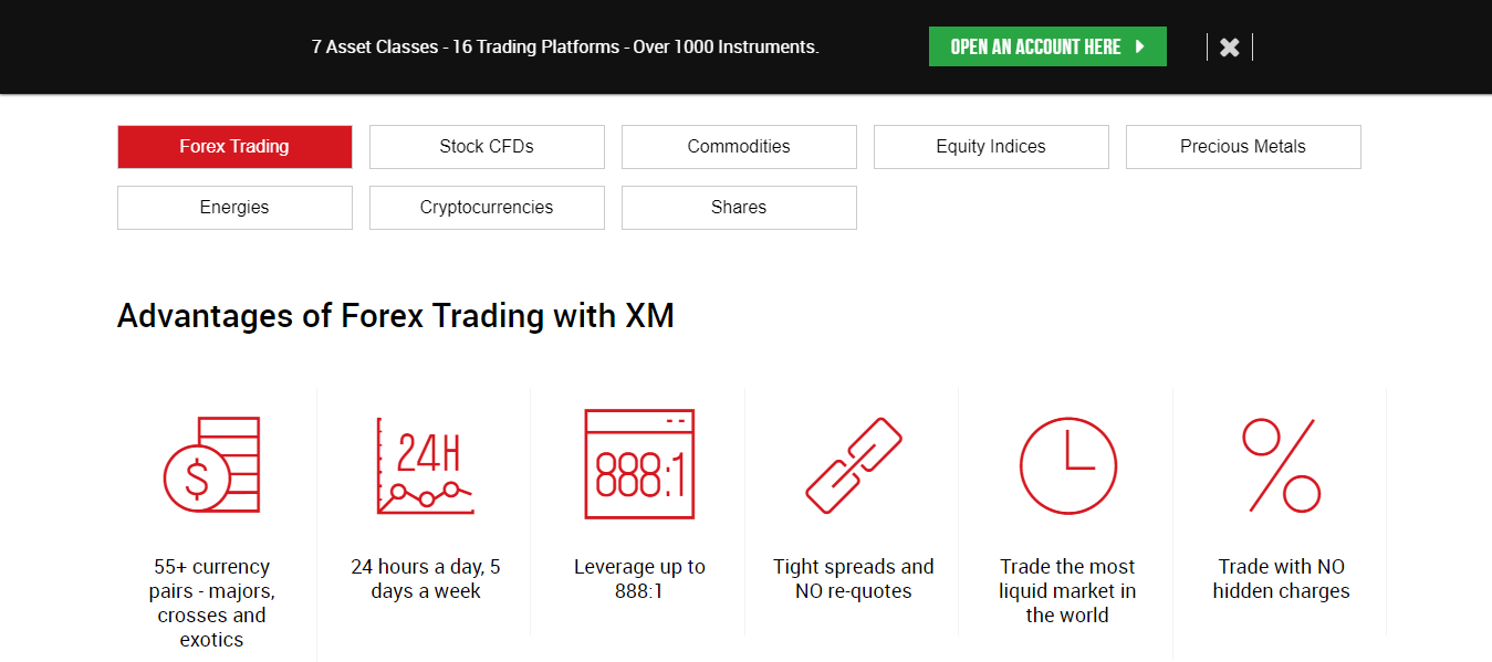XM Forex Trading Intruments