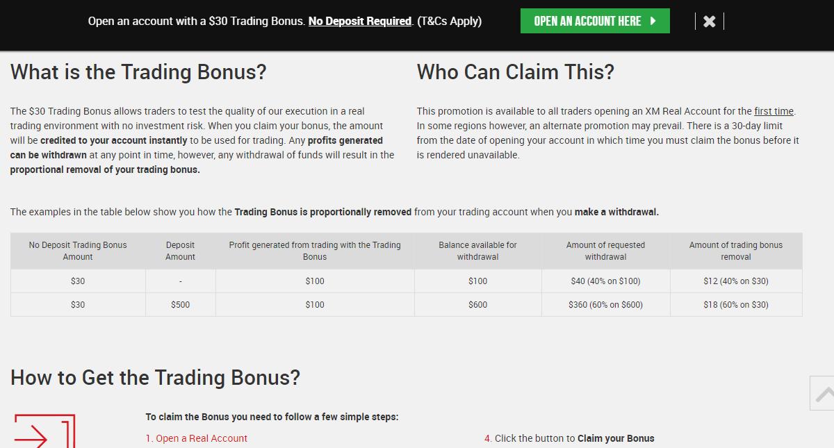 XM Bonus Terms