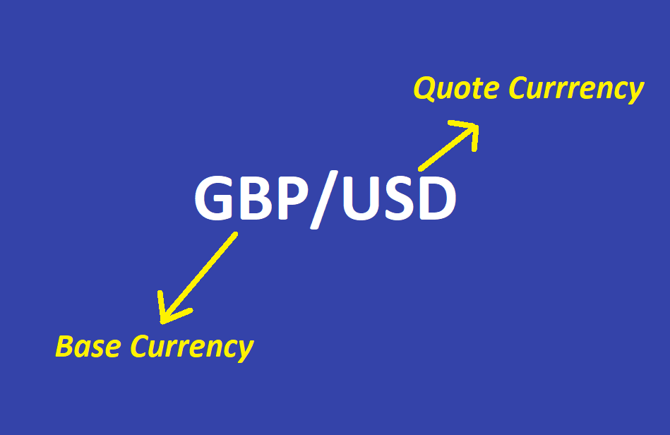 Base & Quote in Currency Pair