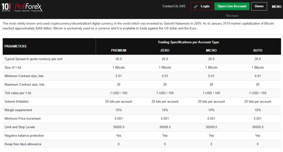 Comparison of trading fees at Hotforex Broker's Bitcoin trading account