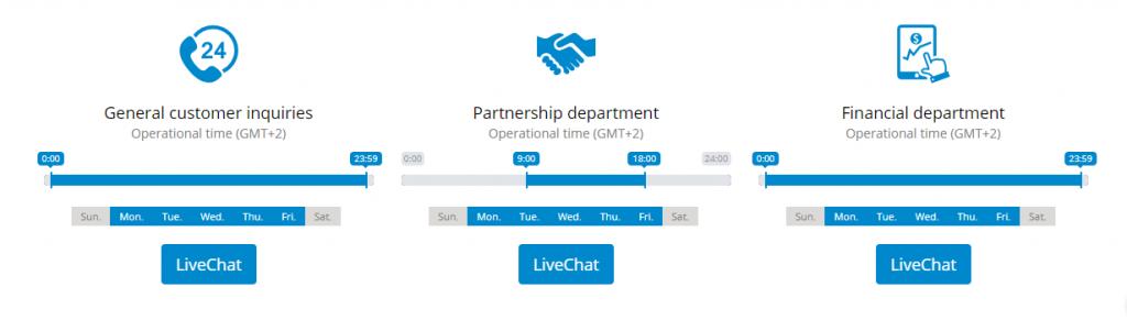 Liteforex Live Chat support